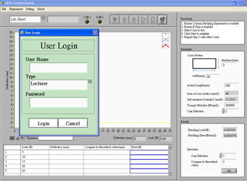 LabVIEW Programmer -- Structural Mechanics Lab Experiment GUI